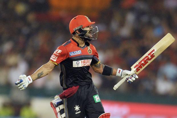 Top 5 Batsmen with fastest 5000 T20 runs