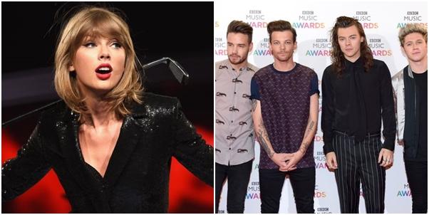 Highest Paid Celebrities In World 2016