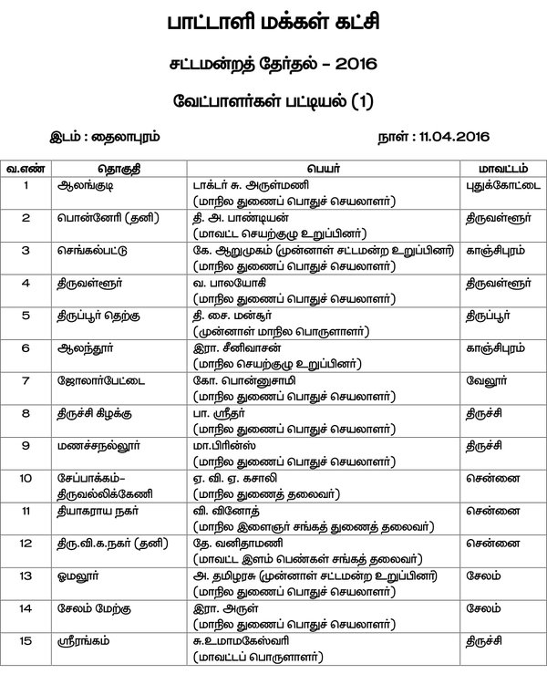 PMK Candidate List Download