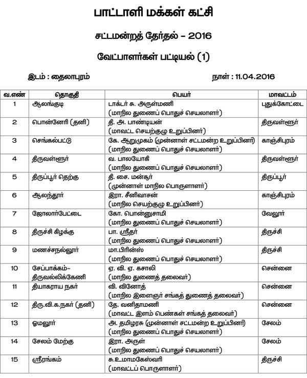 PMK Candidate List Download